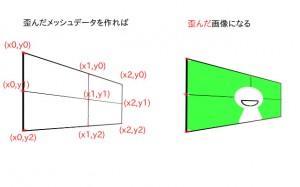 メッシュの説明2