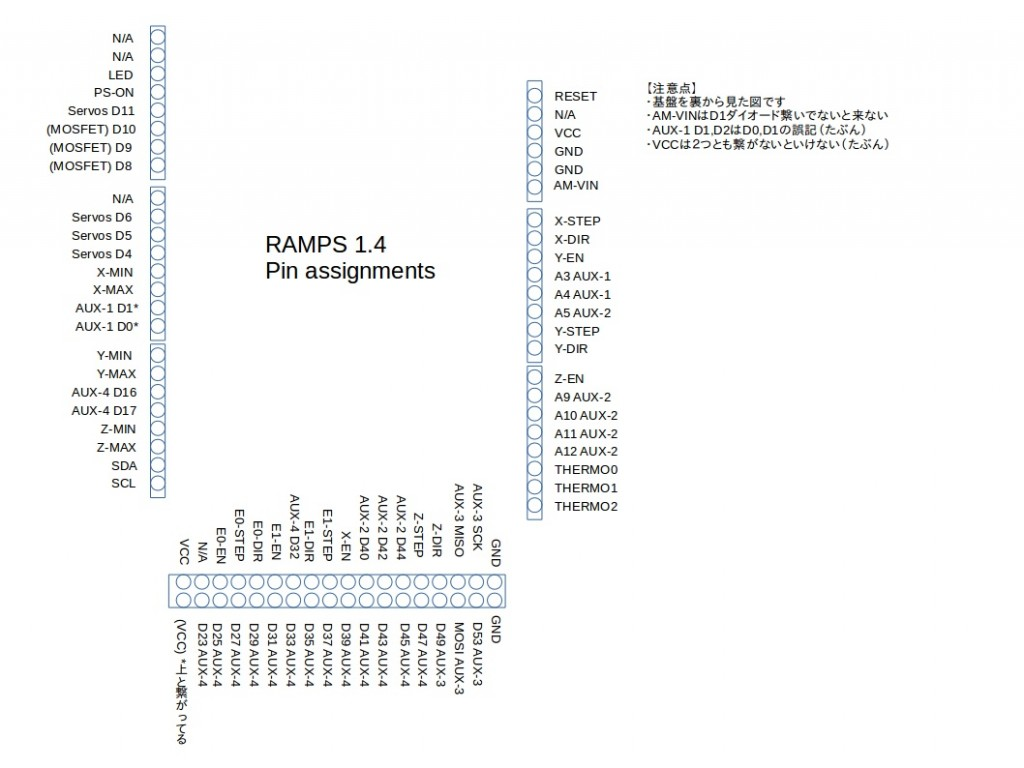 ramps14_pin_assignments